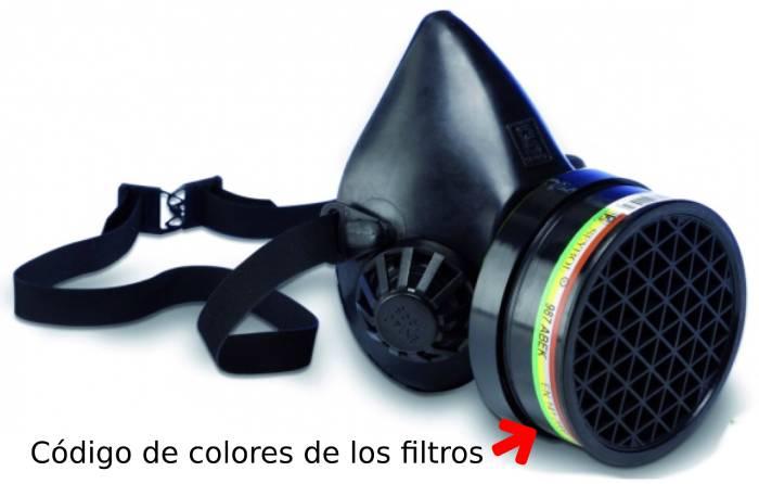 dónde ver el código de color de un filtro
