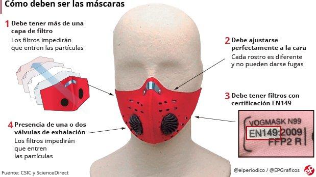 mascarilla-antipolucion-ciudad