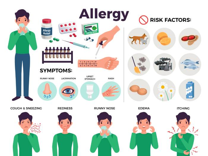 alergia medico